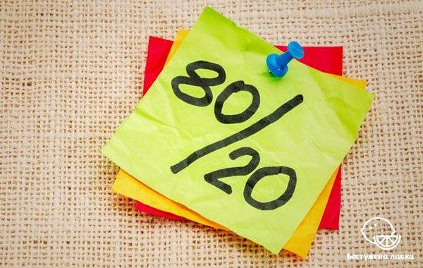 Как повысить эффективность, следуя принципу Парето 80/20