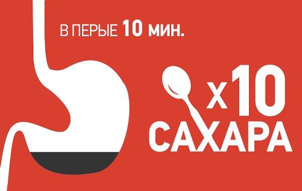 10 ложек сахара