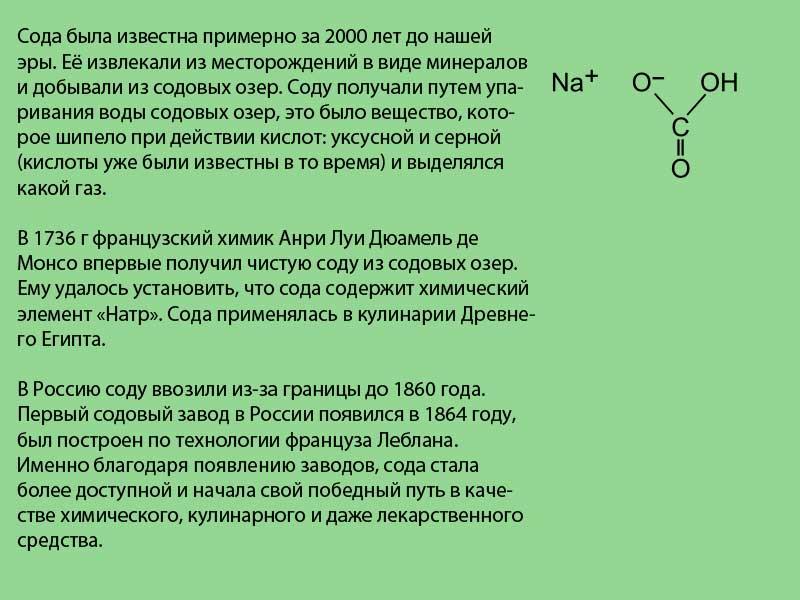 Факты о пищевой соде