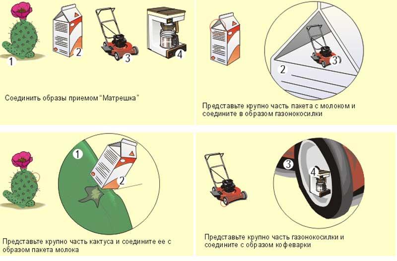 Метод матрешки - мнемотехника