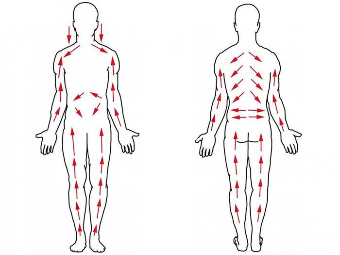 Как правильно делать массаж сухой щеткой