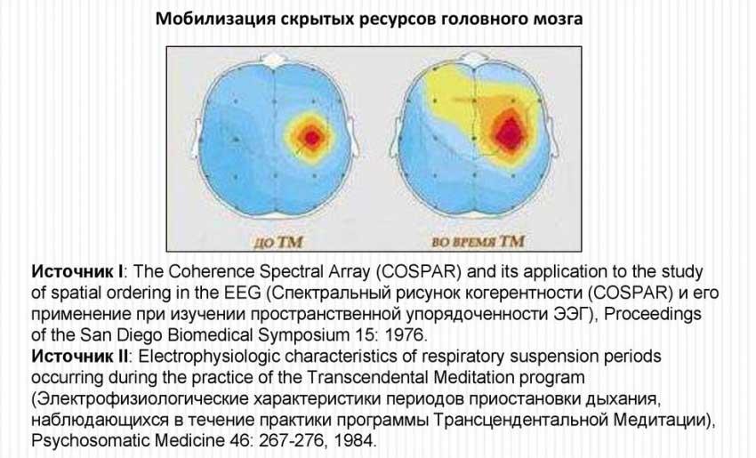 Мобилизация скрытых ресурсов головного мозга