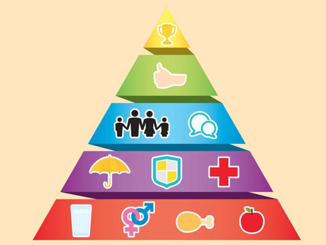 Пирамида потребностей Маслоу: 4 примера из жизни