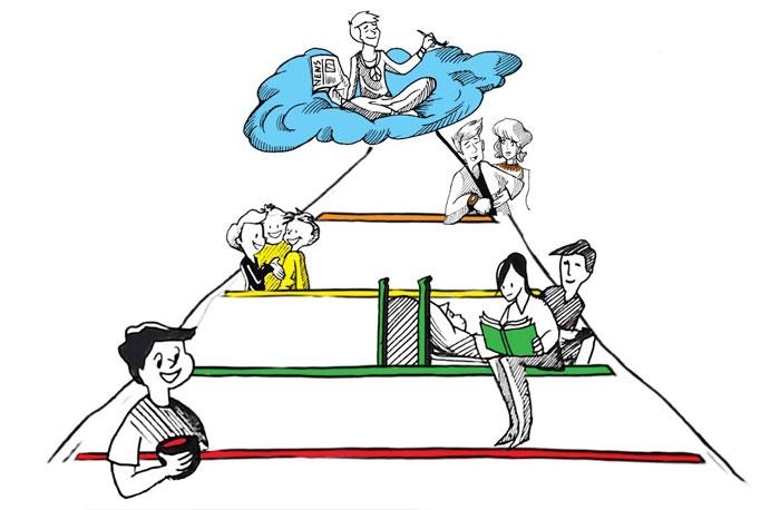 Пирамида потребностей Маслоу с примерами из жизни