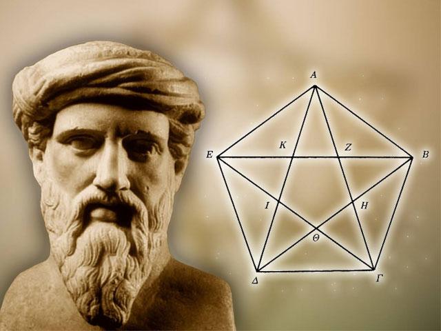 Квадрат Пифагора: рассчитать психоматрицу по дате рождения