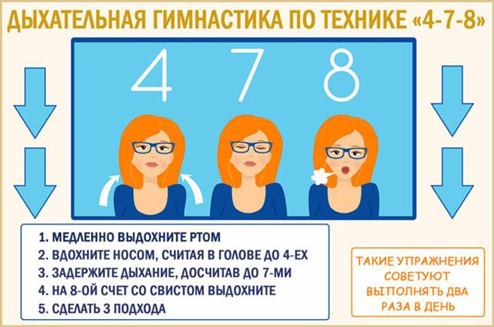 Используйте специальную дыхательную практику «4 – 7 – 8»