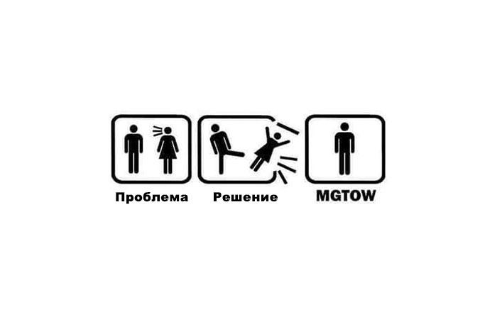 Mgtow (МИСП): что это