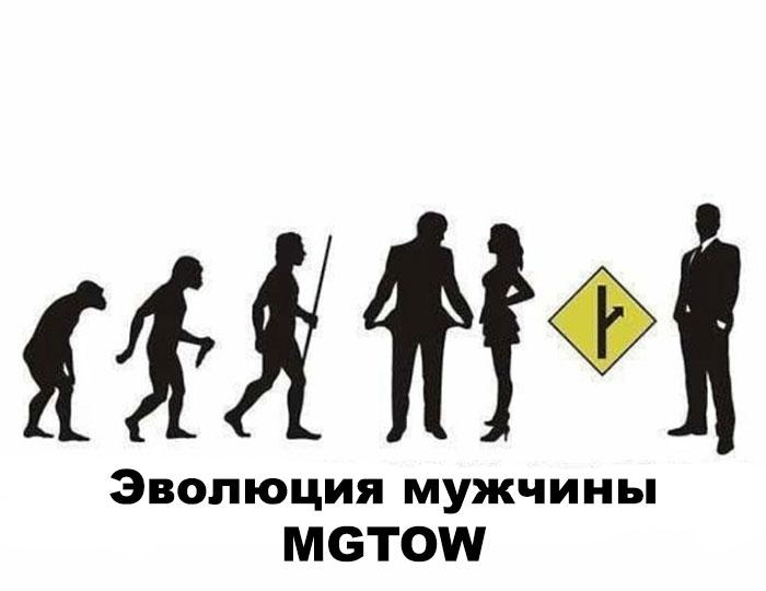 Mgtow: мужчины идущие своим путем